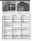 450D - Fotografia.it - Page 2