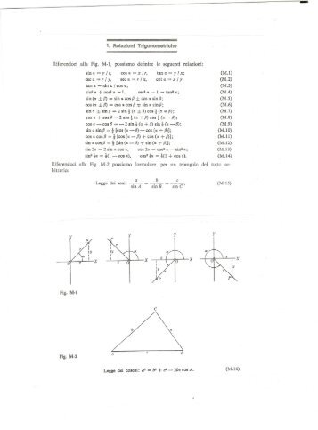 Formule di trigonometria e derivate - Fisica