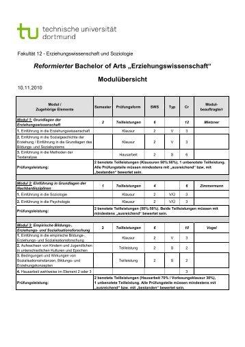 Modulübersicht Bachelor - Fakultät 12