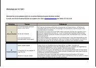 Workshops_zusammengefasst - Forschendes Lernen