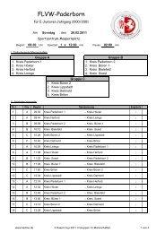 Drei-Hasen-Cup Spielplan - FLVW Kreis Paderborn