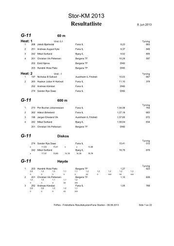 Stor-KM 2013 Resultatliste - Friidrett.no