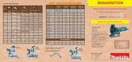 Makita Kapp- Gehrungssäge Bonusaktion 1.10. - 31.12.11 - freytool