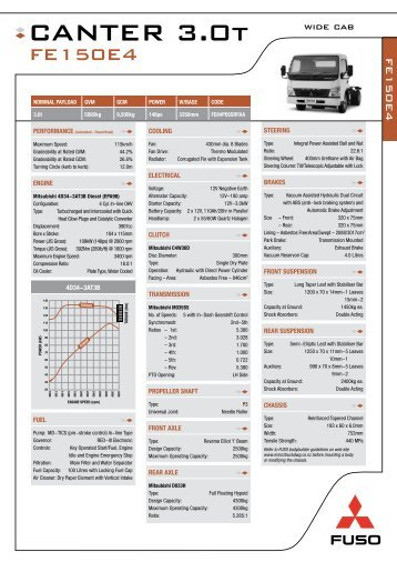 Mitsubishi Canter Dimensions Related Keywords & Suggestions