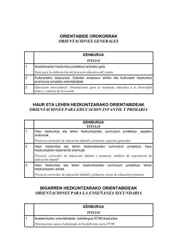 ORIENTABIDE OROKORRAK ORIENTACIONES ... - Gazteaukera