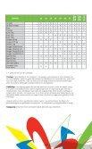 Øvelsesutvalg 2013 - Friidrett.no - Page 6