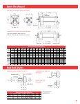 NFPA ShotPin/ Cylinders - Fluidraulics Inc - Page 5