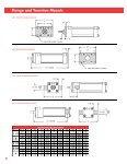 NFPA ShotPin/ Cylinders - Fluidraulics Inc - Page 6