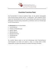 Checkliste Franchise-Paket