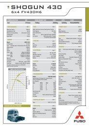 SHOGUN 430 6x4 FV430K8 (PDF, 428 KB) - Mitsubishi FUSO Trucks