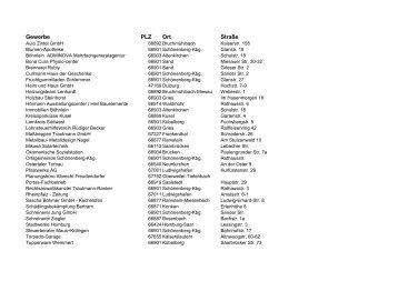 Teilnehmer-Liste