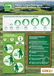 Fakten zu Coop Naturaplan 2013 - gastro-tipp.ch