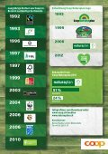 Fakten zu Coop Naturaplan 2013 - gastro-tipp.ch - Seite 4