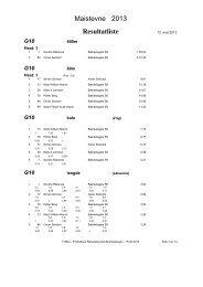 Maistevne 2013 Resultatliste - Friidrett.no