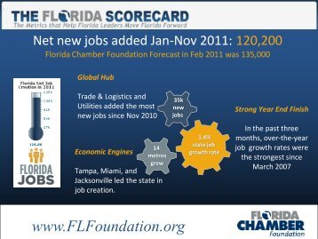 January_Economic Update - Florida Chamber of Commerce