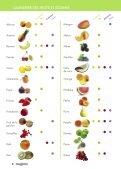 Le Duo Salad & Juice - M6 Boutique - Page 7