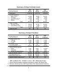 Current Airport Master Plan (April 2011) - San Jose International ... - Page 4