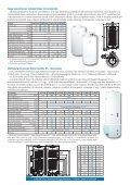 Vízmelegíő készülékek letölthető katalógus - Page 4