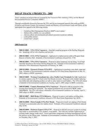 2005 BIEAP TRACK 1 LIST - Burrard Inlet Environmental Action ...