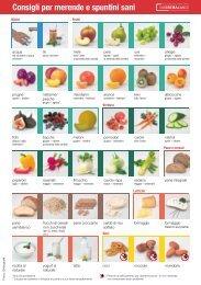 Consigli per merende e spuntini sani - SGE