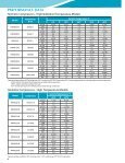 Water-cooled condensing Units - Page 6