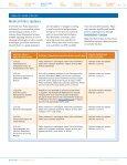 CareFirst BlueLink December 2012 - Page 6