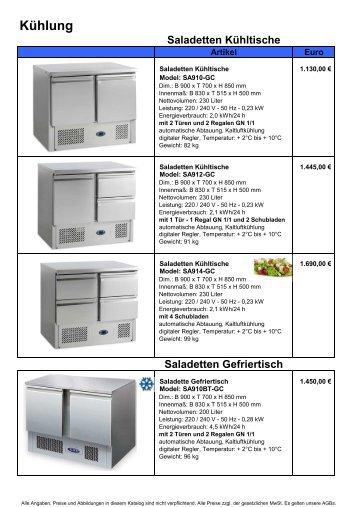 Saladeten, Kühlaufsatzvitrinen & Pizzakühltische - Gastro Concept