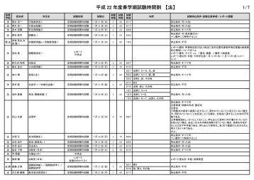 法学部 - 慶應義塾大学-塾生HP