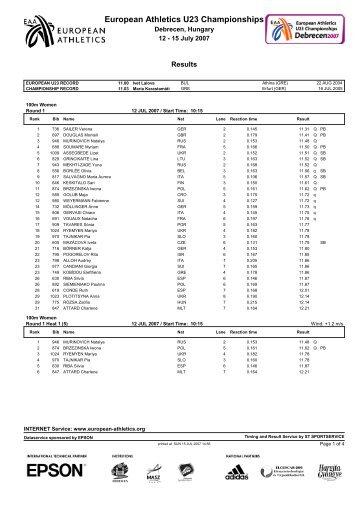 European Athletics U23 Championships - Friidrett.no