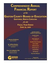 Audit/Comprehensive Annual Financial Report - Gaston County ...