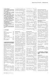 Register Kunst+Unterricht I JAHRGANG 2005 1 - Friedrich Verlag