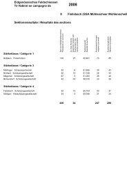 Eidgenössisches Feldschiessen Tir fédéral en ... - FS Bueblikon