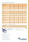 Evodial® - Gambro - Seite 2