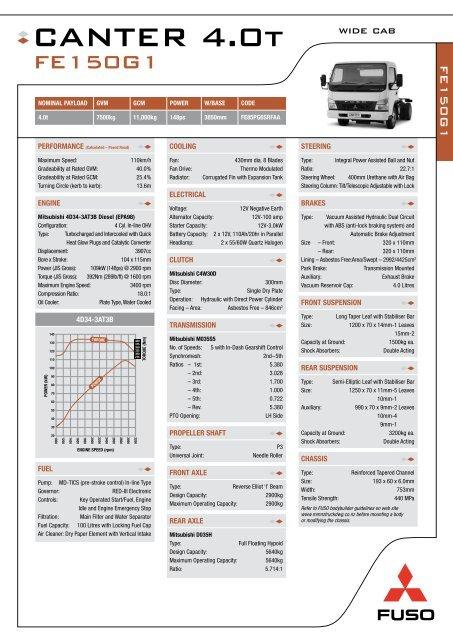 FE150G1 Widecab Specs - Mitsubishi FUSO Trucks