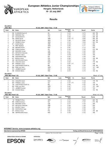 European Athletics Junior Championships - Friidrett.no