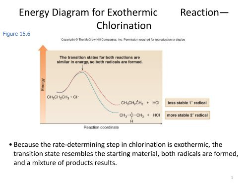 energy diagram for exothermic reaction\u2014 chlorination Sankey Diagrams in Excel