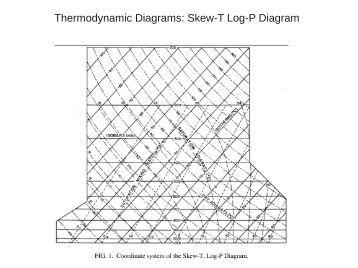 AWSTR79006 THE SKEW T  LOG P    DIAGRAM     Department of