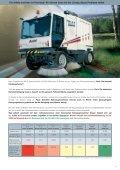 Produktinformationen - Alfons Strupp GmbH - Seite 6