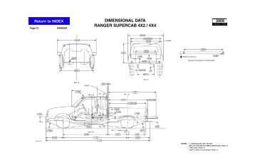 dimensional data f-150 4-door supercrew pickup 4x2 / 4x4