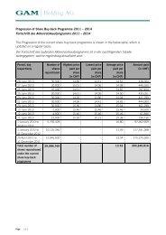 Fortschnitt des Aktien Rücklaufprogramms - GAM Holding AG