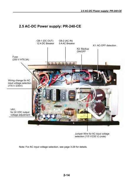 2 5 AC-DC Power supply: PR-240-CE - Furuno USA
