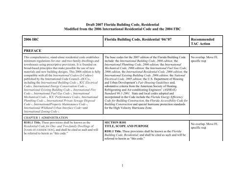 International Residential Code 2006 Florida Building Code