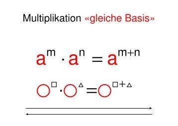 1) Potenzen, Wurzelfunktionen, Logarithmus und Exponentialfunktion
