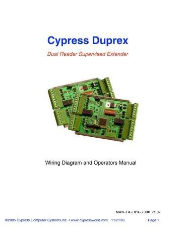 Cypress Duprex