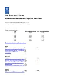 Sao Tome and Principe International Human Development Indicators
