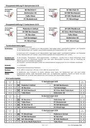 Ergebnisse Mädchen - FLVW Kreis Paderborn