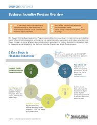 Business Incentive Program Overview - Focus on Energy