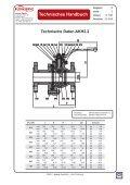 Technisches Handbuch AKH2.2 - Flowserve - Page 2