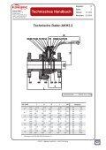 Technisches Handbuch AKH2.2 - Flowserve - Page 3