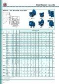 Riduttori di velocità e motori elettrici - Page 2